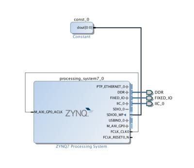 zynq-block.png